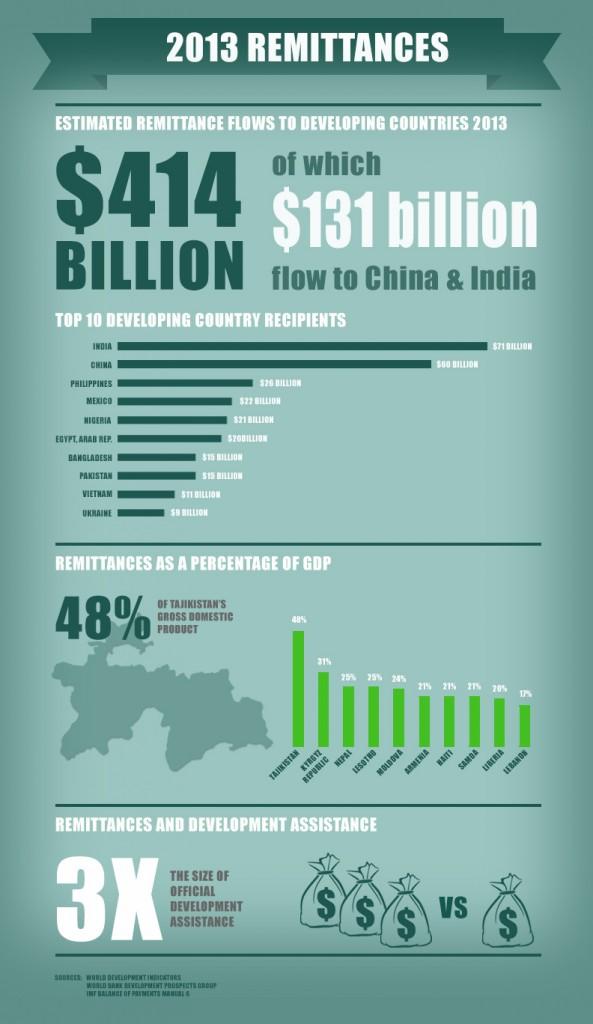 migration_brief_21_infographic